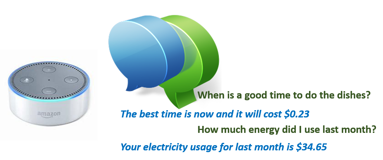 Enhanced RATES Energy Expert Alexa Skill
